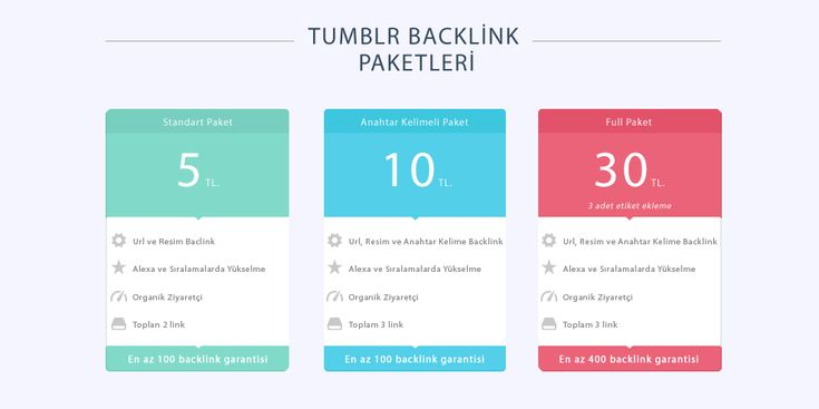 Tumblr Backlink Paketleri ile Siteleriniz Uçacak   WM Aracı