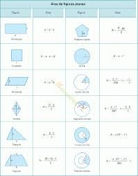 Image result for formulas para sacar el perimetro delas figuras geometricas