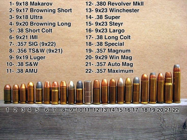 bullet size chart pistol: 253 best ammo and cartridges images on pinterest hand guns