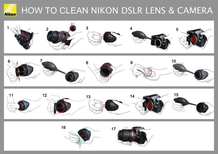 how to clean your dslr