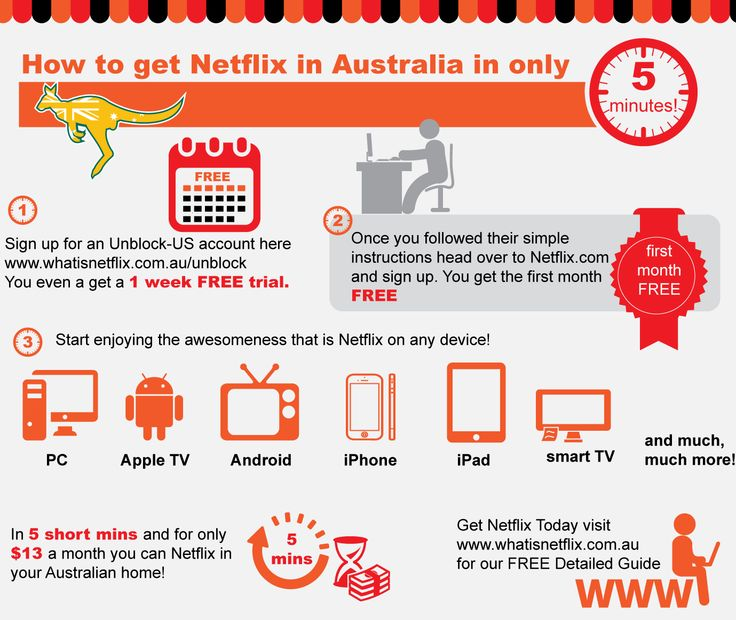 how to get netflix cheaper