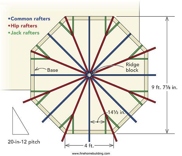 Octagon Floor Plans Framing An Octagonal Turret Roof