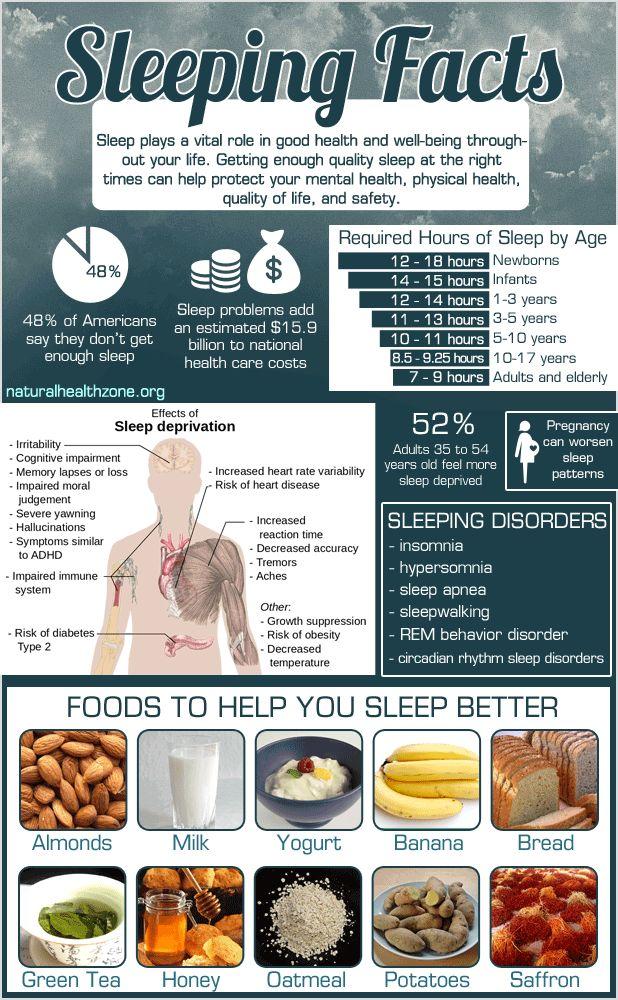 20 Foods To Help You Sleep Better ►►…