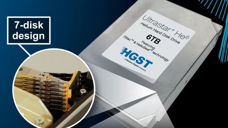 New 6TB HDD from HGST designed with data centres in mind | Aimed squarely at hyperscale clients, it is the first of a new ground-breaking generation of HDDs. Buying advice from the leading technology site