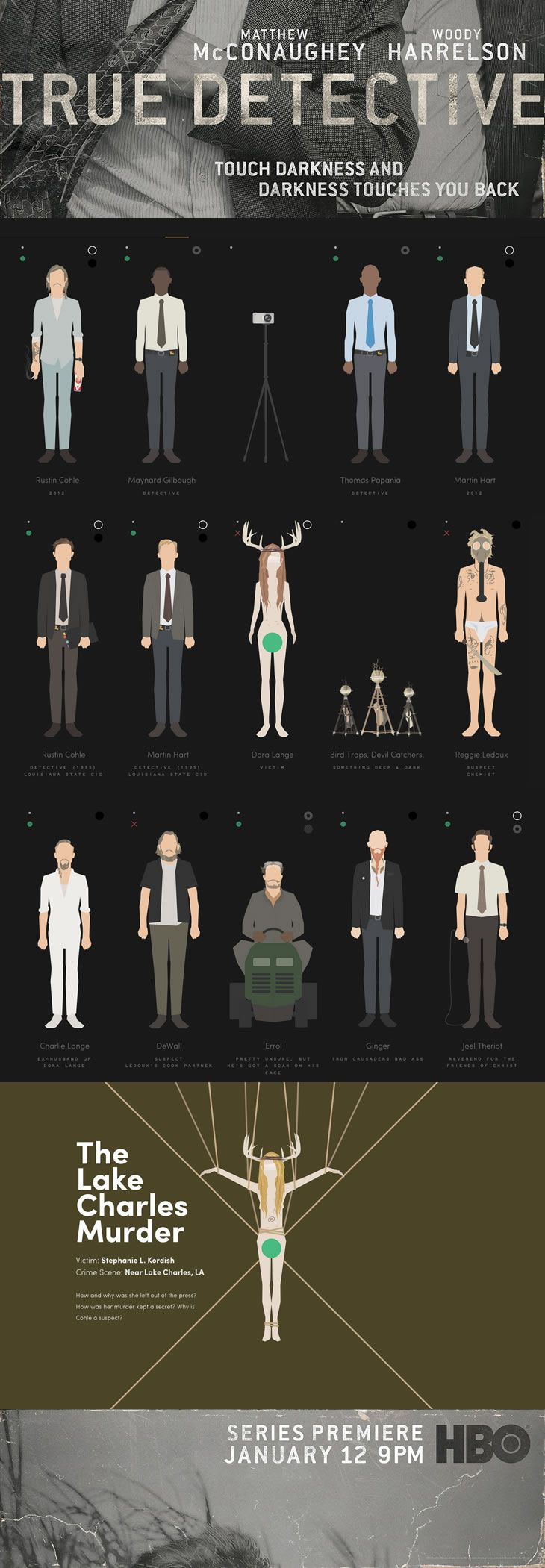 Saw this and waiting for season two!  True Detective infographic