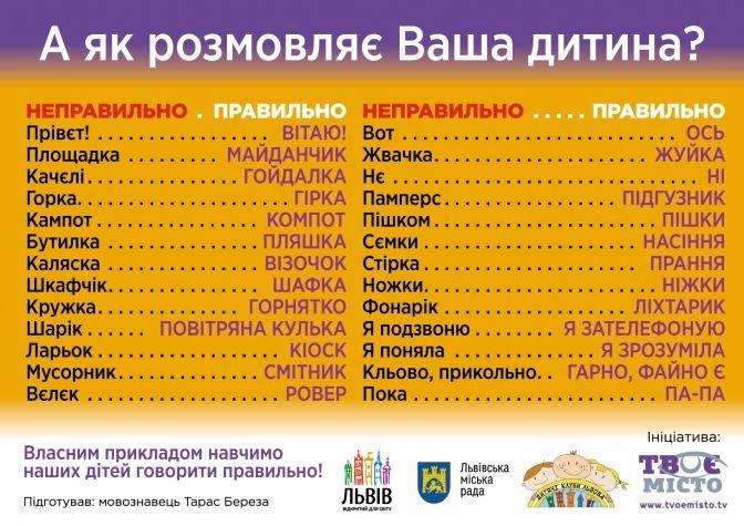 """Як розмовляє ваша дитина: У Львові на майданчиках розмістили """"мовні"""" правила"""
