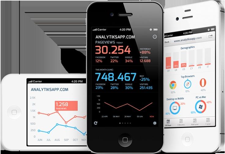 Analytiks app for iPhone: Mobiles Design, Analyt App, Ios App, App Website, App Ui, Analytik App, Google Analyte, Infographic, App Design