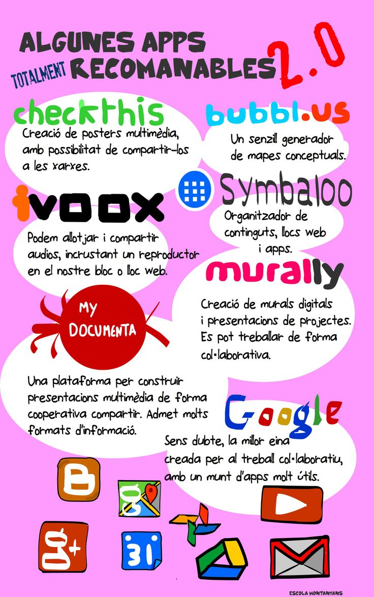 Apps recomanables