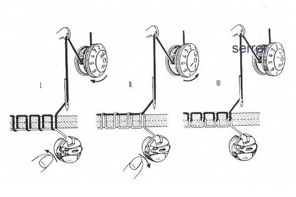 Comment régler la tension du fil de cannette
