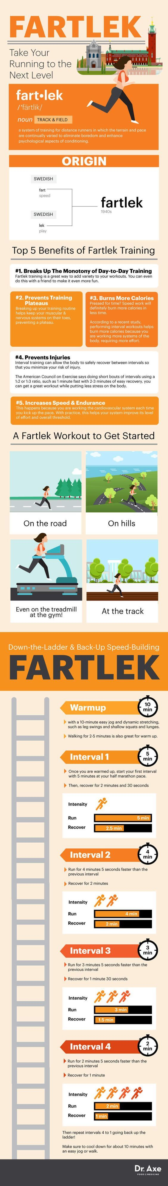 Fartlek: A Swedish Training Trick for Better Running