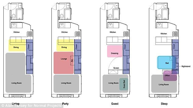 All in one This diagram of the Manhattan studios floor plan