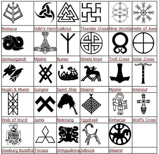 best 25 viking tattoo symbols ideas on pinterest viking. Black Bedroom Furniture Sets. Home Design Ideas