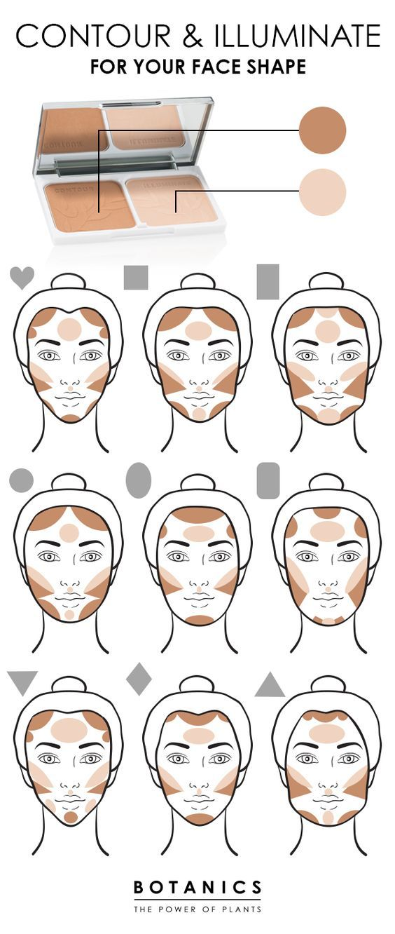Sculpt, illuminate, and define – your ultimate guide to contour your face shape with Botanics Make-up.: