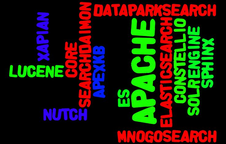 Top Open Source Big data Enterprise Search Software