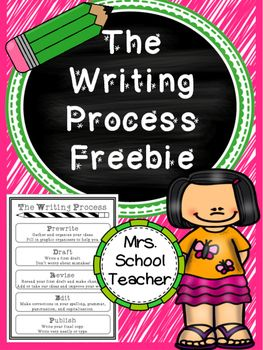 Writing Process:  The Writing Process freebie.  A 1 page writing process chart that describes each stage of the writing process.  This chart will work for many grade levels. I include this chart in my students' writing notebooks so they can look back at it whenever needed.