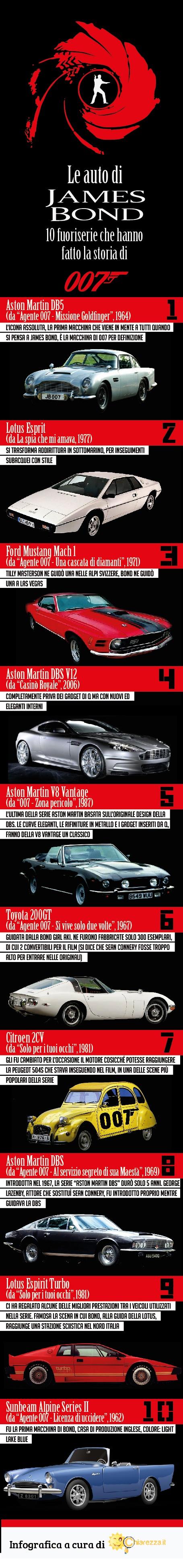 Le 10 auto che hanno fatto la storia di James Bond. In attesa di scoprire la nuova fuoriserie di #Skyfall. #JamesBond #007