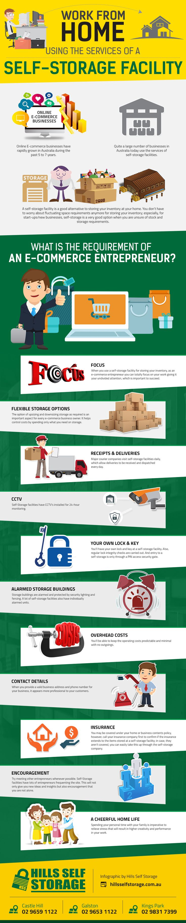Infographic about business #storage facility to E-Commerce #business from home.