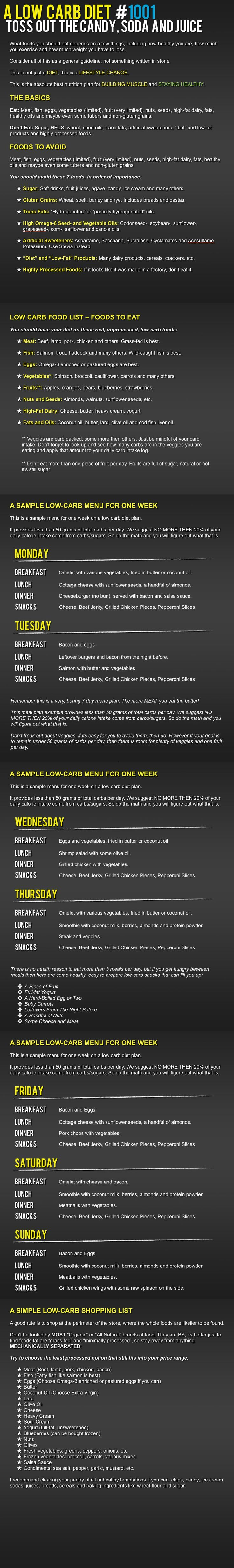 Here is a great graphic on low carb diet. it includes a food list and simple meal plan.: