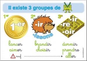 Les groupes de verbe : affiches et leçons ; version verbe RSEEG vert