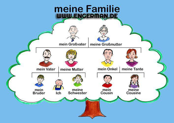 www,engerman.de