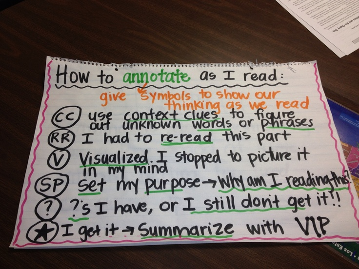 10 best annotating text images on pinterest teaching reading created this for annotating text last year great for self monitoring comprehension will ccuart Gallery