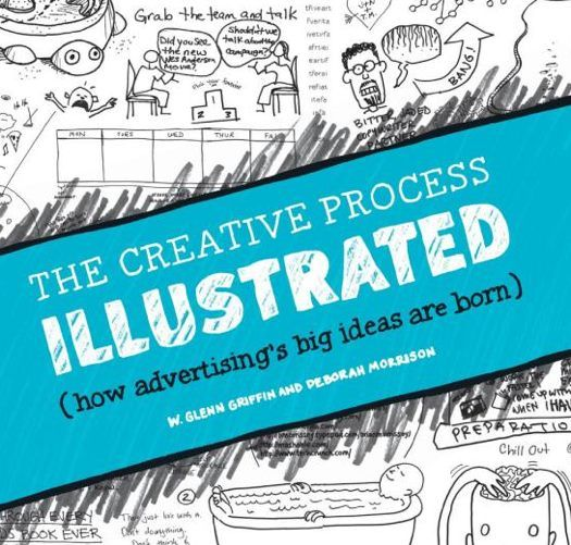 The Advertising & Creative Process, Illustrated  A new book offers an illustrated perspective on the creative process employed by thought leaders like psychologist Mihaly Csikszentmihalyi, Seth Godin and Russell Davies, as well as by ad agencies including including TBWA\CHIAT\DAY, Wieden+Kennedy, McGarryBowen, Ogilvy & Mather, and Carmichael Lynch, among others. The book promises to answer the question 'how are big ideas born?' by tapping into how leading planners, psychologists, creative…