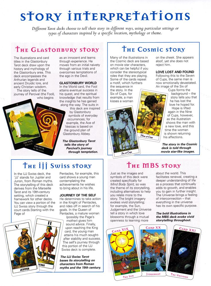 Tarot Story Interpretations
