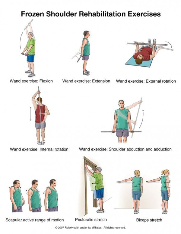 frozen shoulder rehab exercises Repinned by  SOS Inc. Resources  http://pinterest.com/sostherapy.