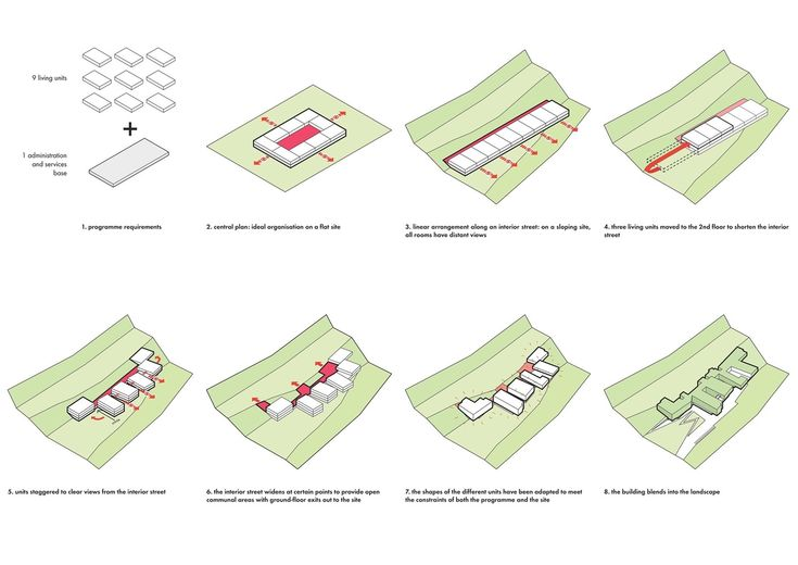 Gallery of Home for Dependent Elderly People and Nursing Home / Dominique Coulon & associés - 31