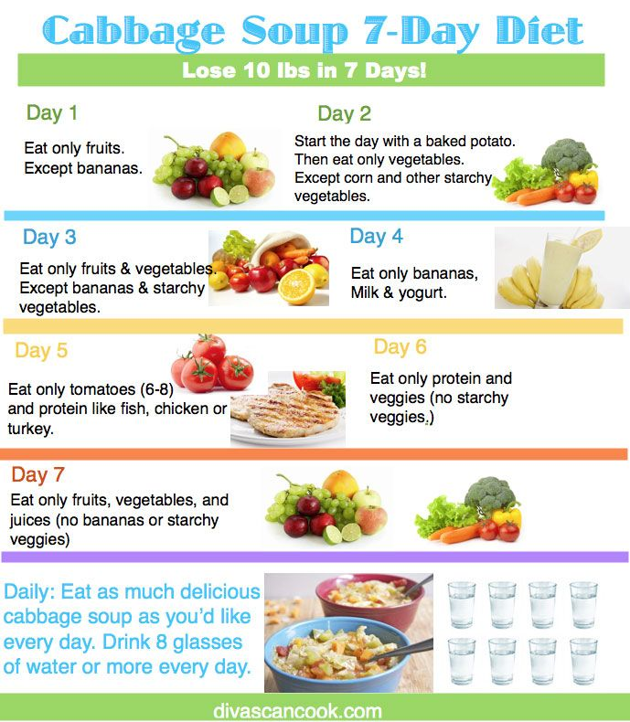 7-day cabbage soup diet - This worked really well when I was in college..... now that its 20 years later, I wonder if it will still work.