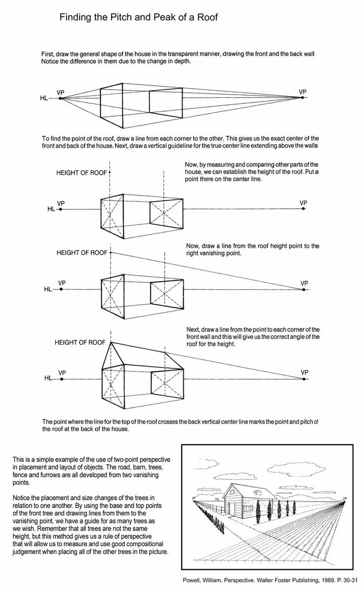 Beginning Drawing - Divisions of Space in Linear Perspective ...