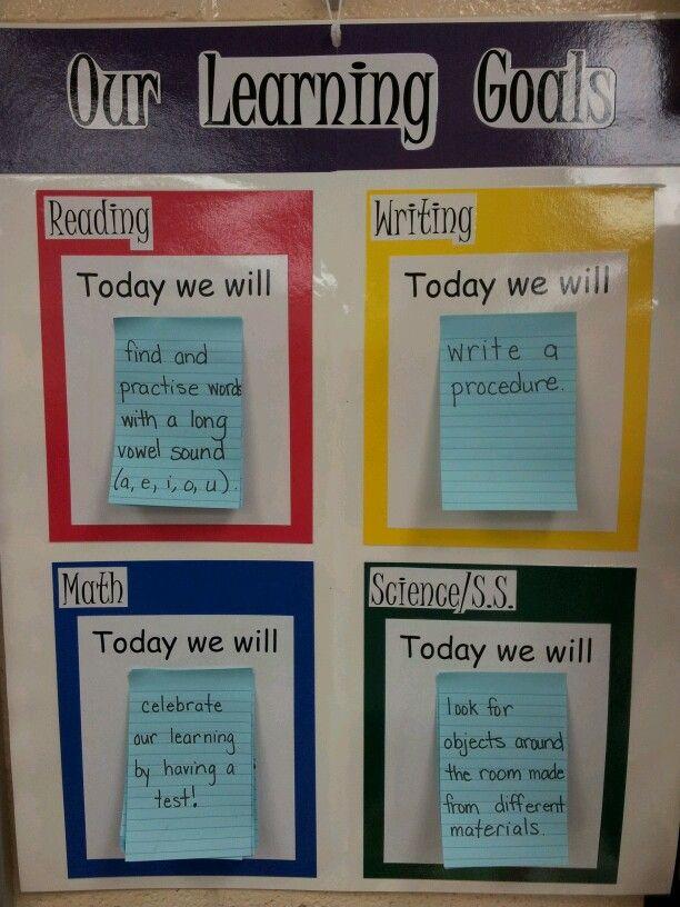 Classroom Organization Ideas First Grade ~ Learning goals poster first grade h braybrook s gr