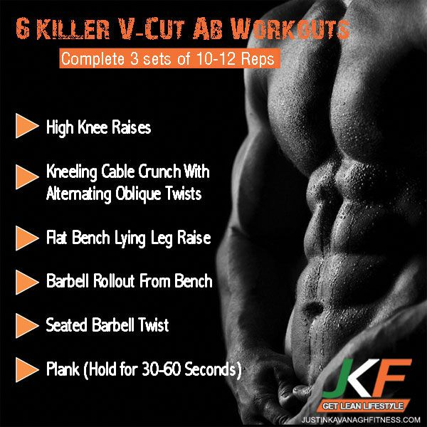 Read Full Article Here http://www.justinkavanaghfitness.com/6-killer-v-cut-abs-workout/
