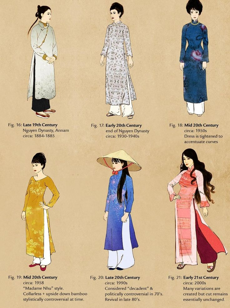 the history and cultural significance of the ao dai Its history goes far outside the scope of this page features & columns music graceful ao dai gowns have a cultural significance that recently led to.