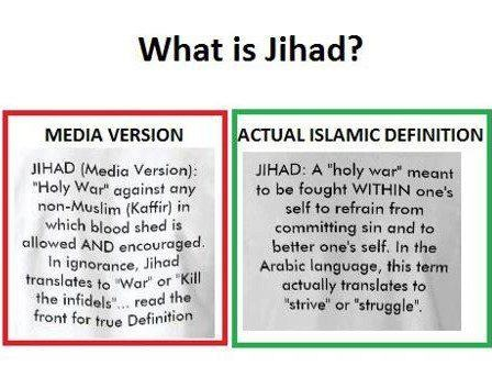 Islam terrorism jihad and media essay