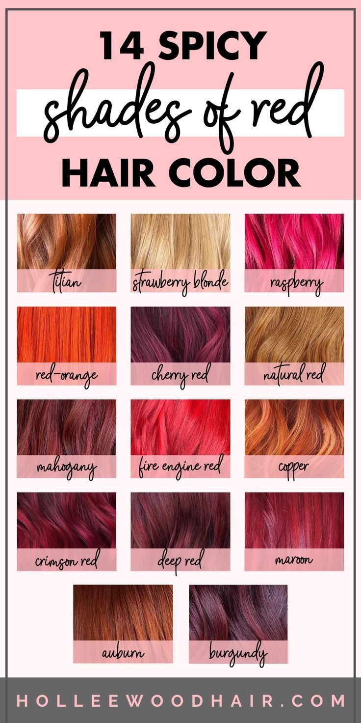 14 Different Shades Of Red Hair Color The Difference Between Them All In 2020 Red Hair Color Shades Of Red Hair Dyed Red Hair