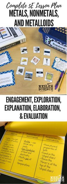 Metals, Nonmetals, and Metalloids 5E Lesson Plan ready to print and teach the entire chemistry unit. Includes word wall of vocabulary, interactive science notebook template, presentation and note worksheet, and student choice final project. Complete station lab activity is also included where students will read, research, watch, explore, illustrate, organize, write, and be assessed. Grades 5th 6th 7th 8th 9th