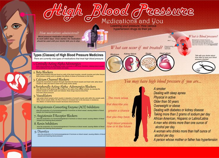 nursing essay on blood pressure Hypertension hypertension or increased blood pressure is a major us health problem attracting the attention of public, physicians, and medical organizations.