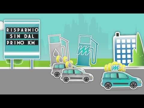 Gamma Fiat - Modelli a Metano e GPL - Ecobonus - YouTube