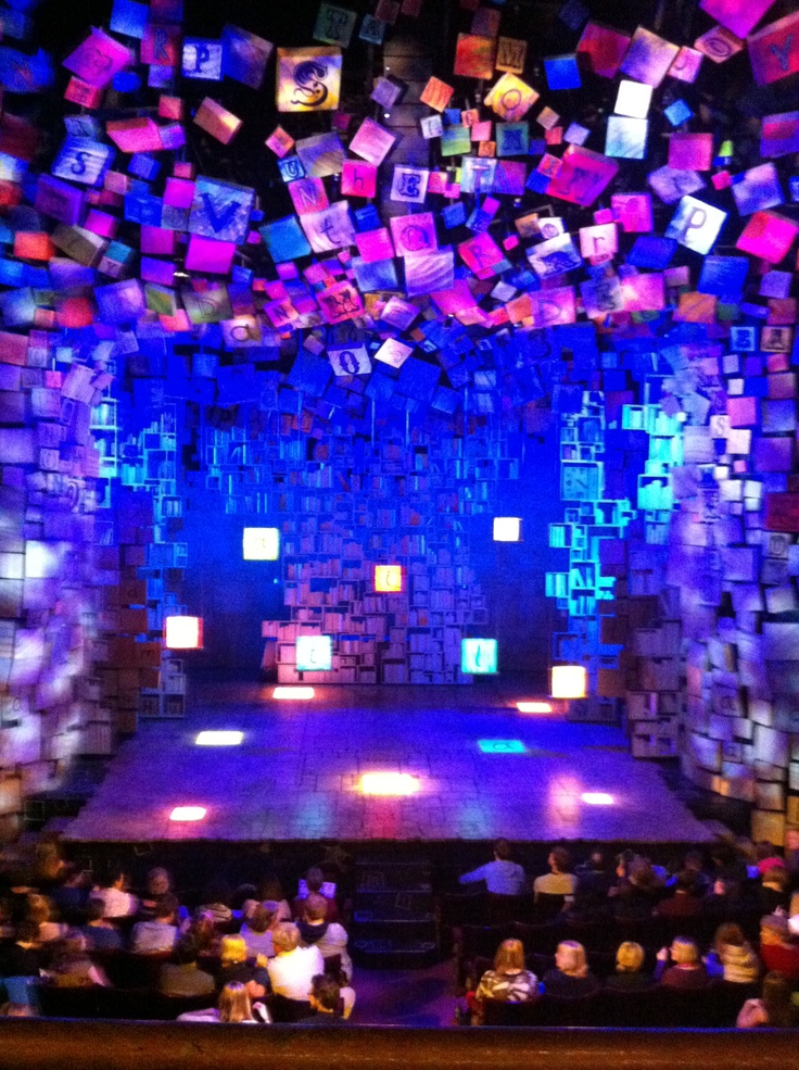 Matilda West End Best seats in the house!