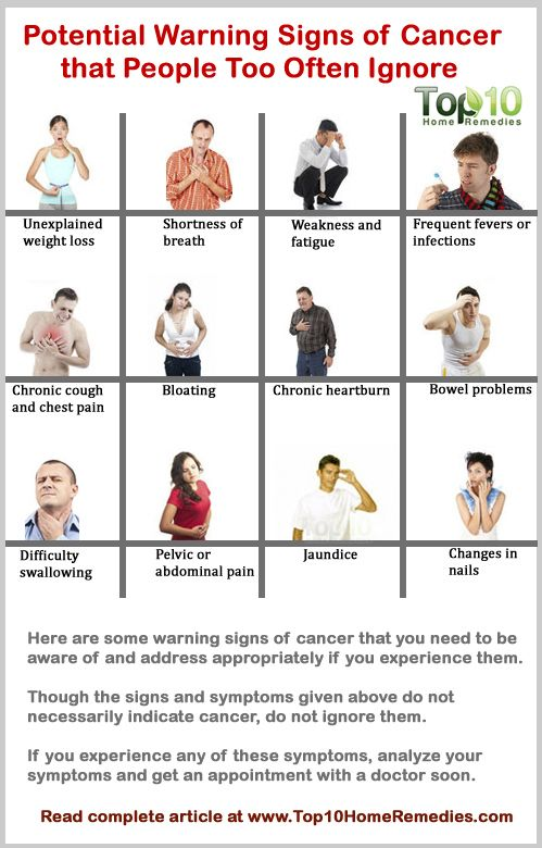 Health experts emphasize the importance of paying attention to warning signs and symptoms that could indicate undiagnosed cancer. If cancer is the cause, early detection by doctors greatly improves the chances of successfully treating the condition. Though the signs and symptoms described below do not necessarily indicate cancer, do not ignore them. If you experience
