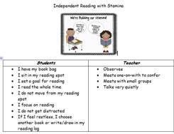 #8: Building the Stamina to Read