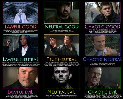 19 best images about Alignment Charts on Pinterest | LOTR ...