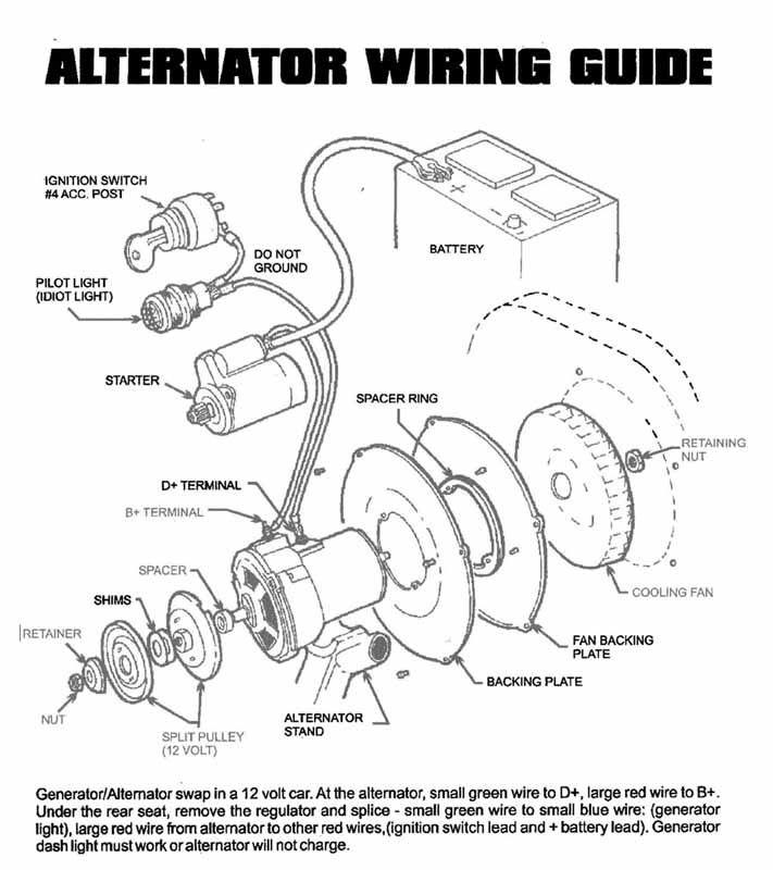 1973 Vw Bus Alternator Wiring Diagram | Wiring Diagram And ...