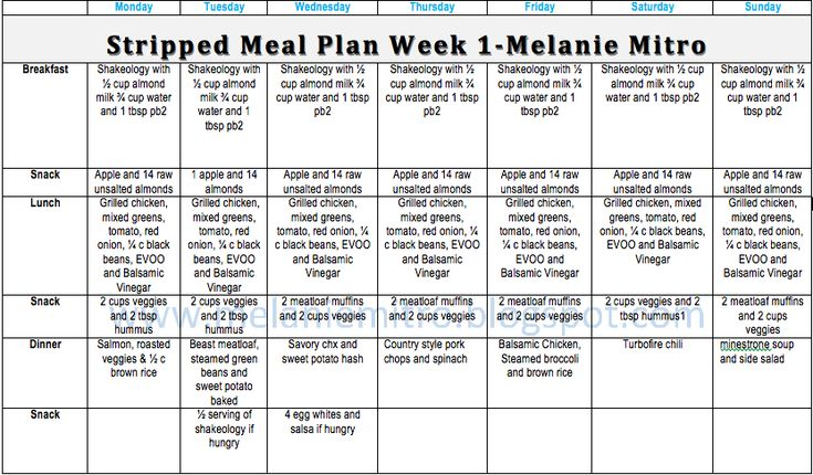 Sample Stripped Meal Plan for Week 1