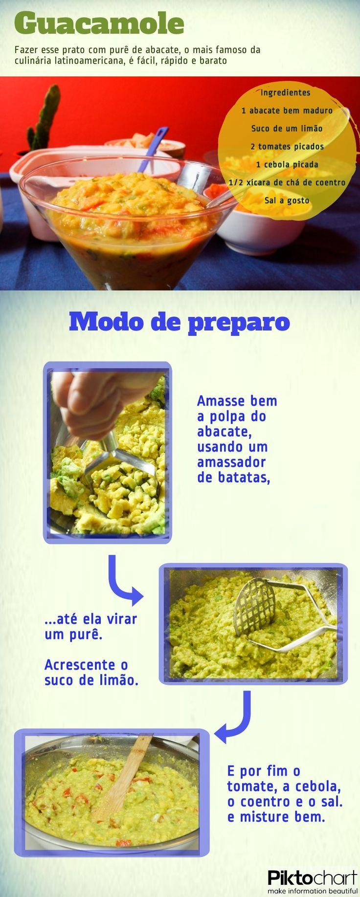 Guacamole é fácil, rápido e saudável. Veja receita.