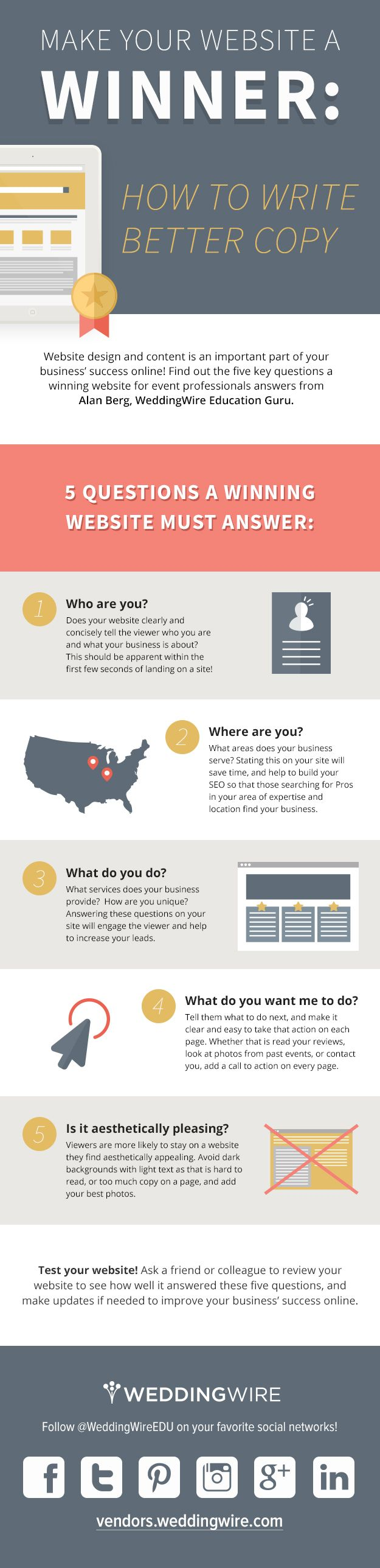 Not Sure What Text to Include on Your Website? 5 Questions to Answer #Infographic