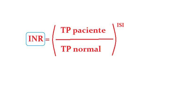 INR y tiempo de protrombina