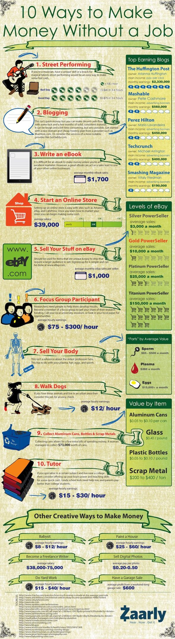 10 ways to make money without a job #infographic