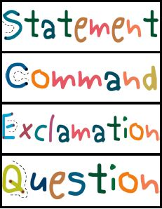 types of sentences - Google Search
